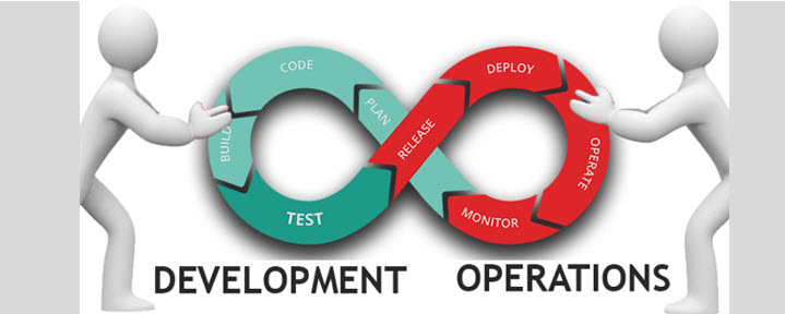 developpement operations agile