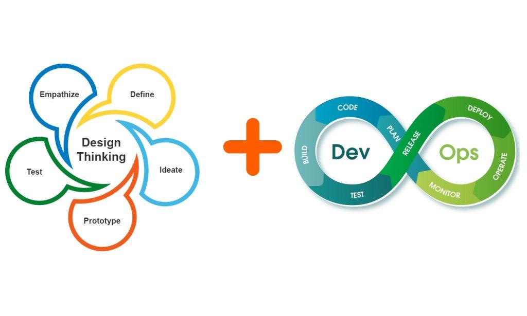 ideation design thinking devops collaboration automatisation